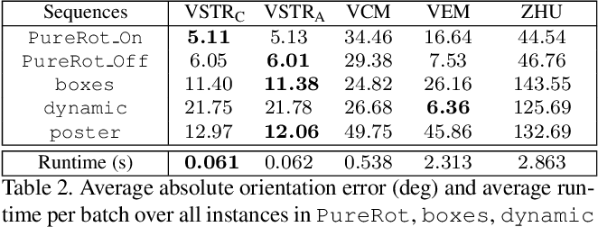 Figure 4 for Spatiotemporal Registration for Event-based Visual Odometry