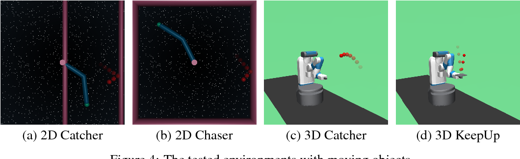Figure 4 for Motion Perception in Reinforcement Learning with Dynamic Objects