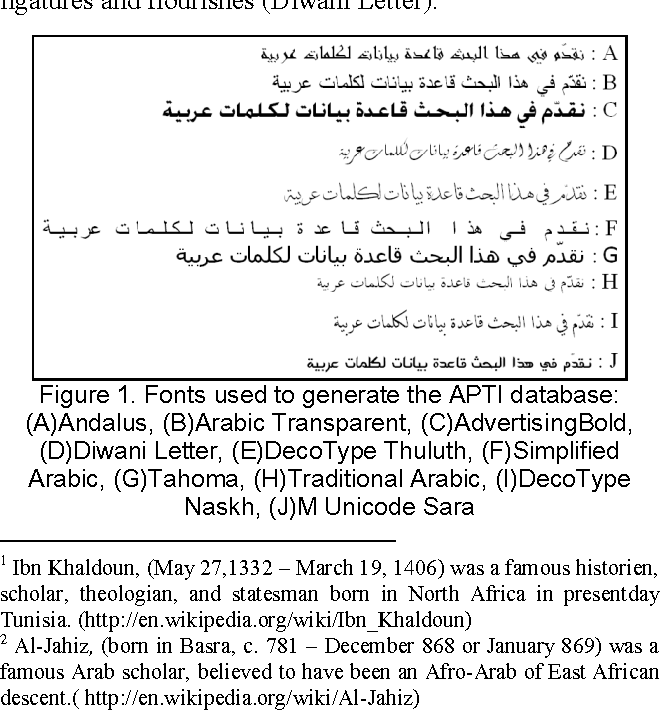 Figure 1 from A New Arabic Printed Text Image Database and