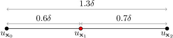 Figure 1 for Top-$k$ Ranking Bayesian Optimization