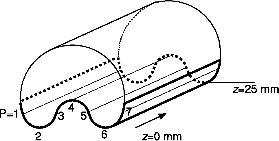 Figure 7 From Performance Of A Light Applicator For Photodynamic