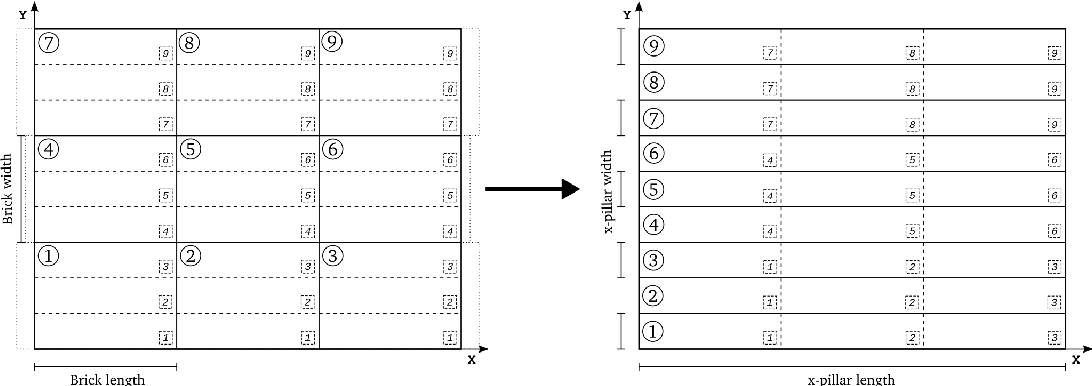 Parallel FFT-based Poisson solver for isolated three