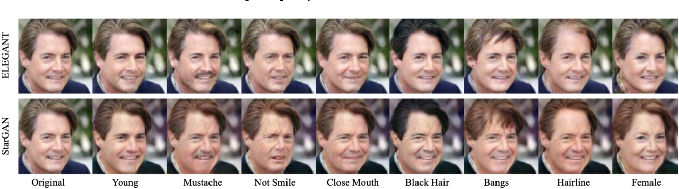 Figure 1 for Shape-aware Generative Adversarial Networks for Attribute Transfer