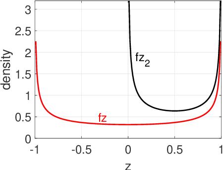 Figure 1 for Quantization Algorithms for Random Fourier Features