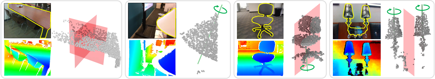 Figure 1 for SymmetryNet: Learning to Predict Reflectional and Rotational Symmetries of 3D Shapes from Single-View RGB-D Images
