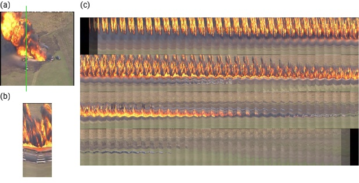 Figure 3 for Deep Convolutional Generative Adversarial Networks Based Flame Detection in Video
