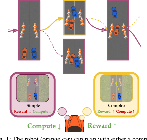 Figure 1 for Dynamically Switching Human Prediction Models for Efficient Planning