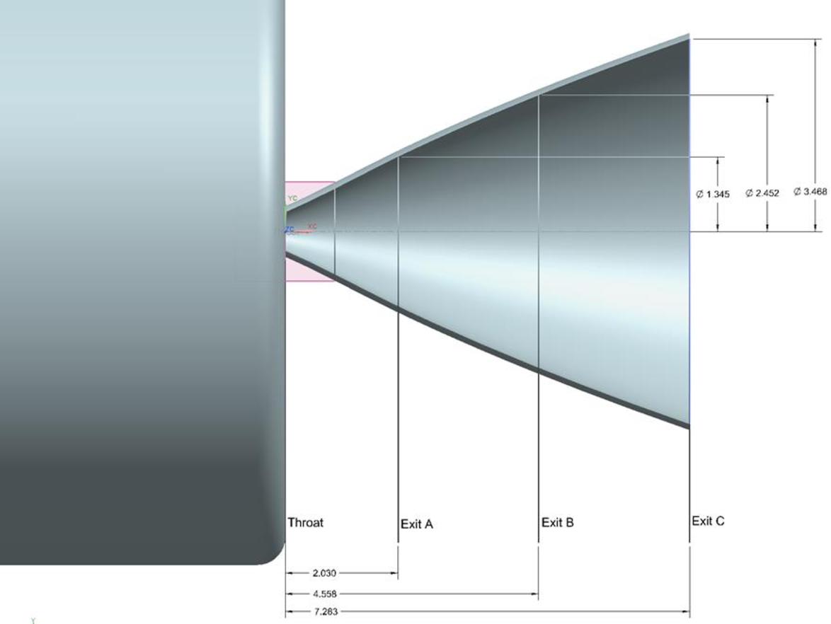 Figure 2.4- 1D exit properties