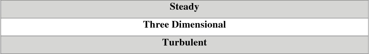 Table 3.2- Mars free stream flow properties