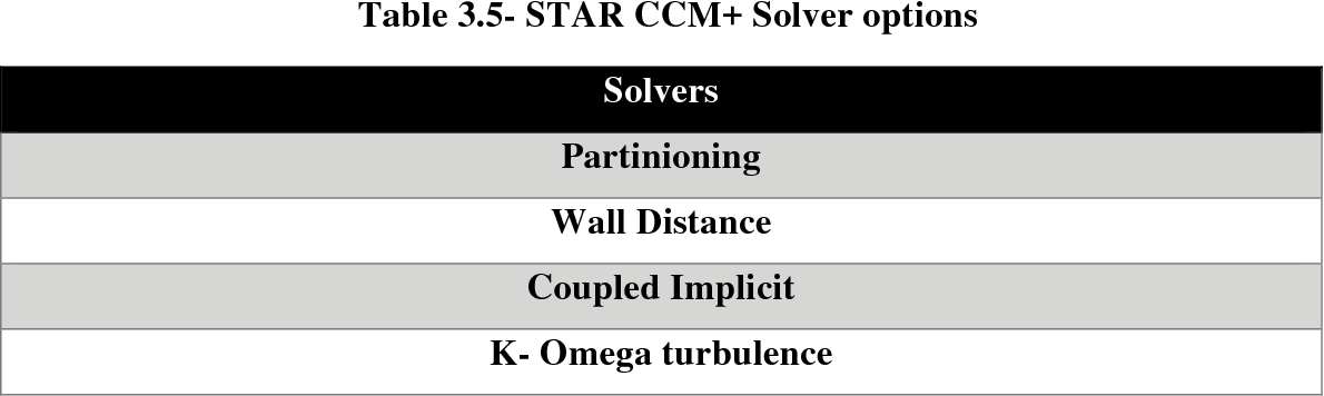 Table 3.5- STAR CCM+ Solver options