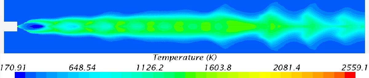 Figure 4.3- Freestream Temperature Plot