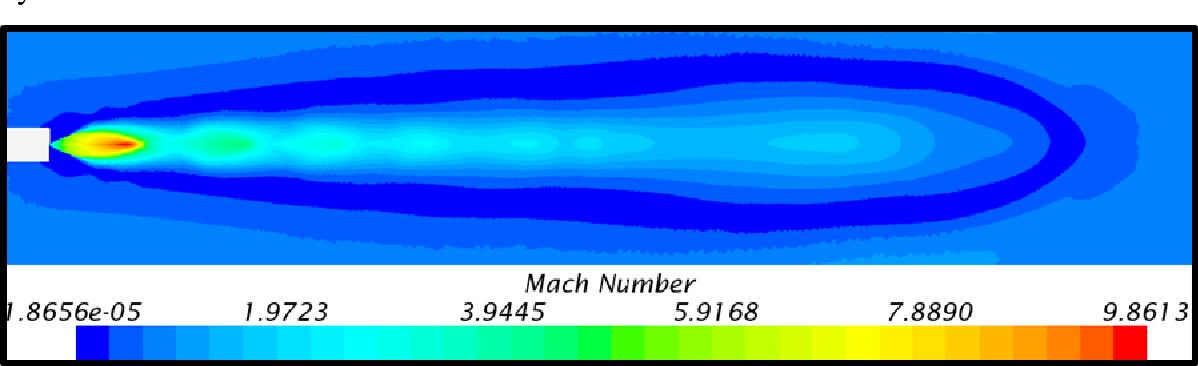 Figure 4.10- Mach 1.0- Mach Plot