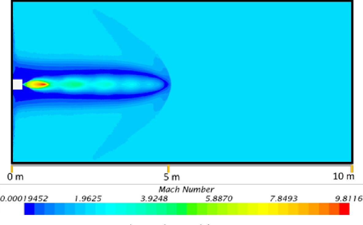 Figure 5.2-Mach 2.0- Mach Plot