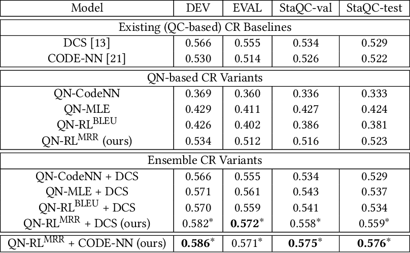 Figure 2 for CoaCor: Code Annotation for Code Retrieval with Reinforcement Learning