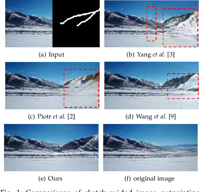 Figure 1 for ReGO: Reference-Guided Outpainting for Scenery Image