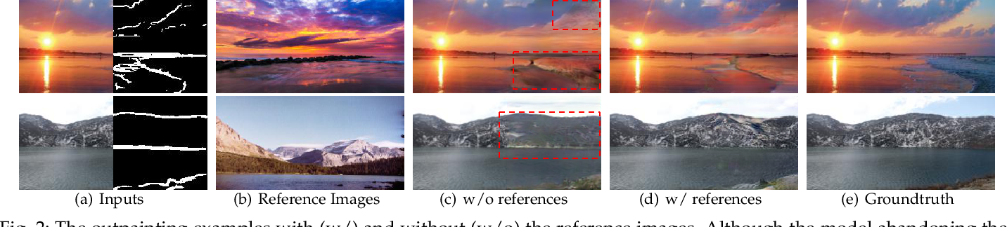 Figure 3 for ReGO: Reference-Guided Outpainting for Scenery Image