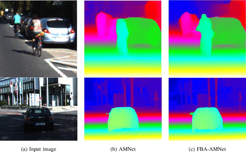 Figure 1 for AMNet: Deep Atrous Multiscale Stereo Disparity Estimation Networks