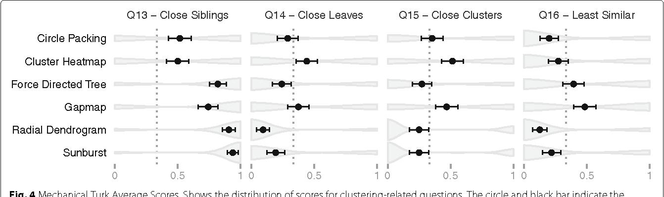 Figure 4 from Unboxing cluster heatmaps - Semantic Scholar