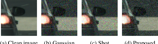Figure 3 for Benchmarking the Robustness of Semantic Segmentation Models