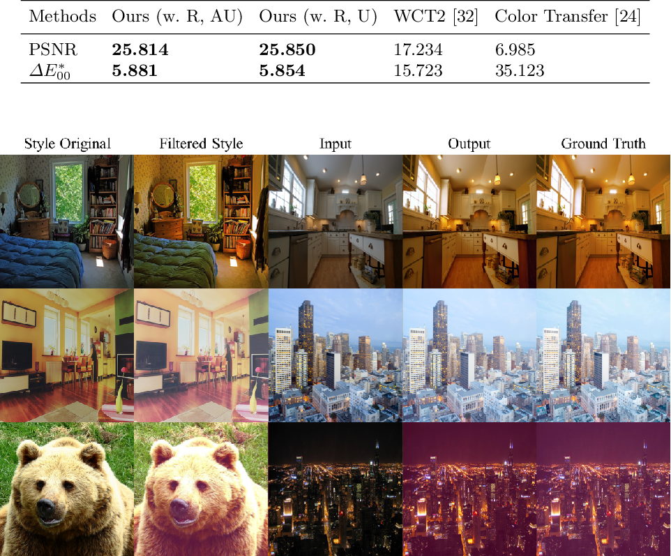 Figure 3 for Filter Style Transfer between Photos