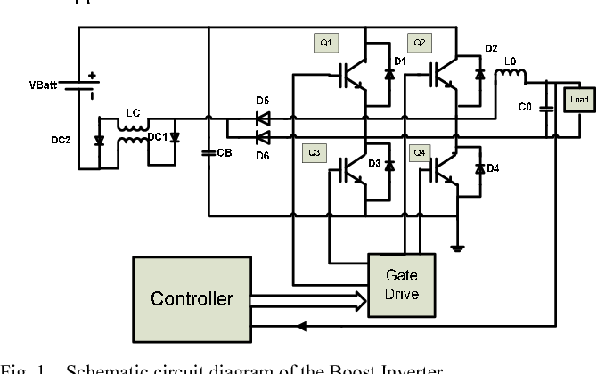 A single phase SPWM boost inverter with high step-up ratio