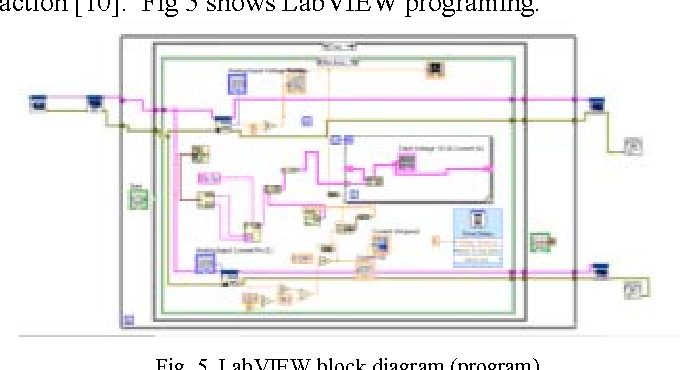 Figure 5 from Design real time Battery Monitoring System using