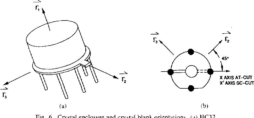 Quartz Crystal Resonator G Sensitivity Measurement Methods And