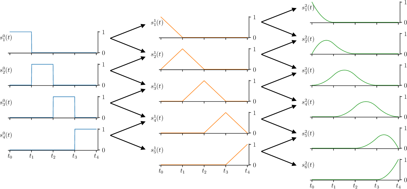 Figure 2 for Trimmed Constrained Mixed Effects Models: Formulations and Algorithms