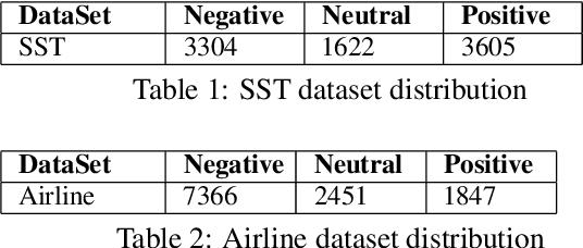 Figure 2 for Accountable Error Characterization