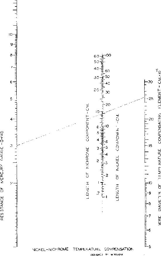 Figure 6 from Mercury-in-rubber (whitney) strain gauge - Semantic ...