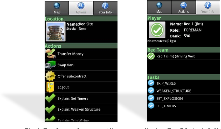Fig. 1. The Cutting Corners mobile phone application. The 'Map' tab (left) presents a topographical overview of key locations, 'Actions' (centre) shows players current location and 'Your info' (right) shows current status of the player's team
