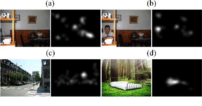 Figure 1 for A Deep Spatial Contextual Long-term Recurrent Convolutional Network for Saliency Detection
