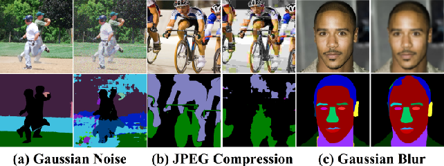 Figure 1 for SR-Net: Cooperative Image Segmentation and Restoration in Adverse Environmental Conditions