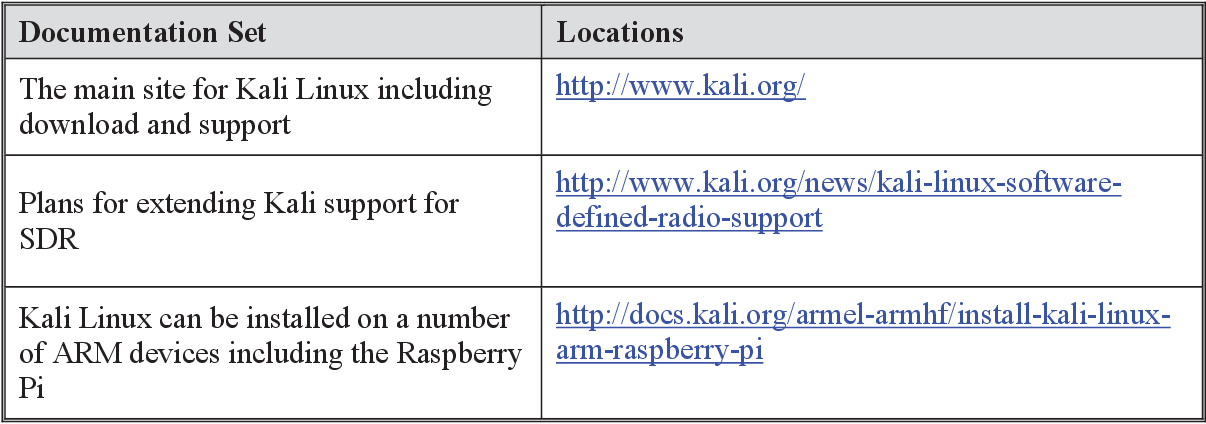 Kali Sdr Tools