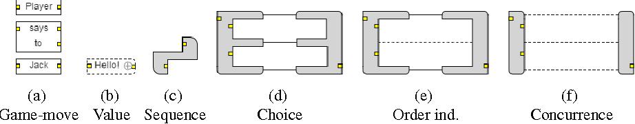 Fig. 2: Several types of bricks