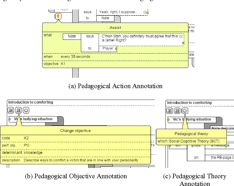 Fig. 7: Several types of annotations (close-ups taken from Fig. 18)