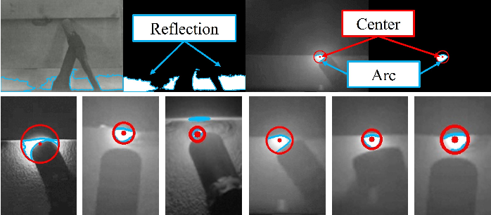 Figure 4 for A Multi-Sensor Interface to Improve the Teaching and Learning Experience in Arc Welding Training Tasks