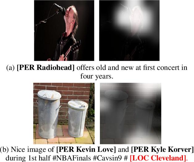 Figure 1 for RpBERT: A Text-image Relation Propagation-based BERT Model for Multimodal NER