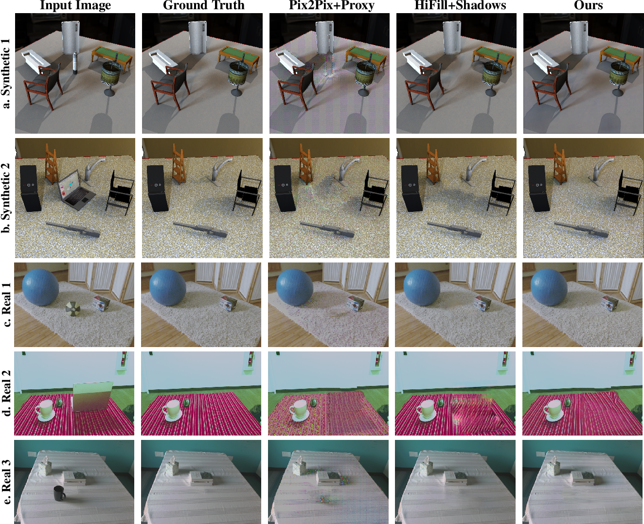 Figure 3 for No Shadow Left Behind: Removing Objects and their Shadows using Approximate Lighting and Geometry