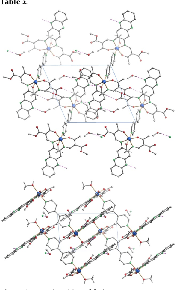 Figure 4 From Spin Crossover Ironii Coordination Polymer With