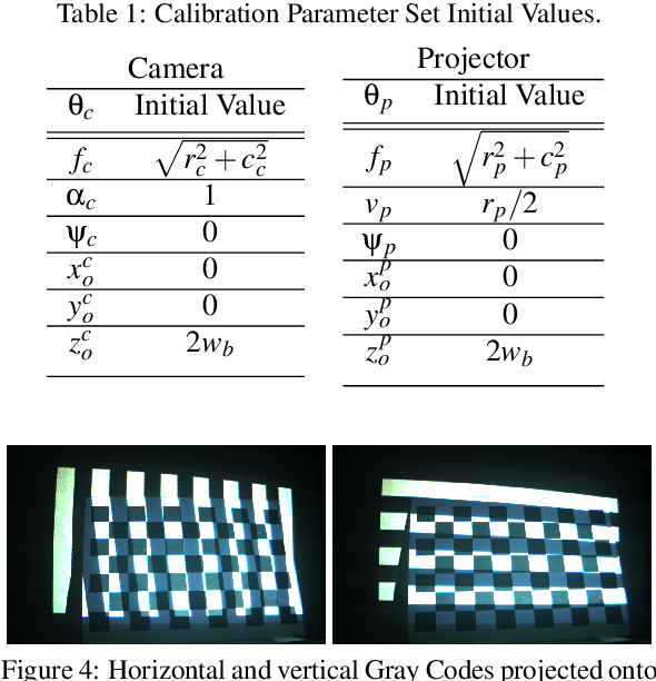 Figure 2 for Procam Calibration from a Single Pose of a Planar Target