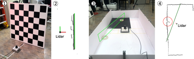 Figure 1 for Physics-based Simulation of Continuous-Wave LIDAR for Localization, Calibration and Tracking
