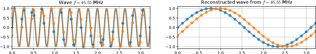Figure 4 for Physics-based Simulation of Continuous-Wave LIDAR for Localization, Calibration and Tracking