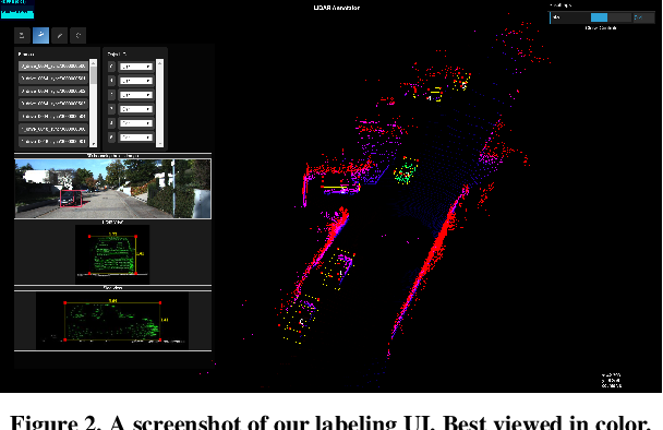 Figure 1 for FLAVA: Find, Localize, Adjust and Verify to Annotate LiDAR-Based Point Clouds