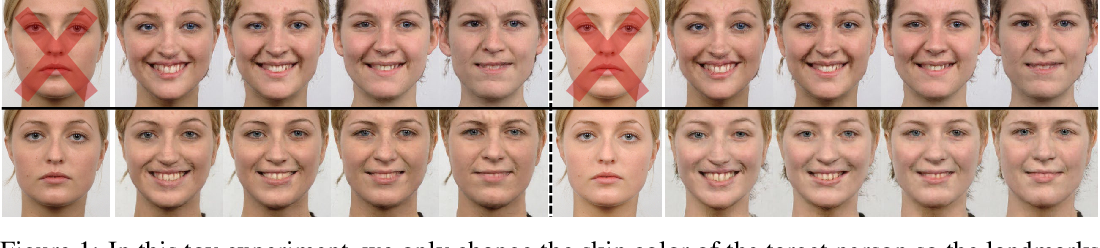 Figure 1 for FaceSwapNet: Landmark Guided Many-to-Many Face Reenactment