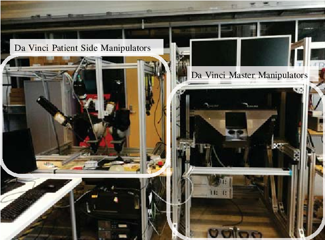 Figure 1 for A Unified Framework for the Teleoperation of Surgical Robots in Constrained Workspaces