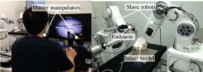 Figure 4 for A Unified Framework for the Teleoperation of Surgical Robots in Constrained Workspaces