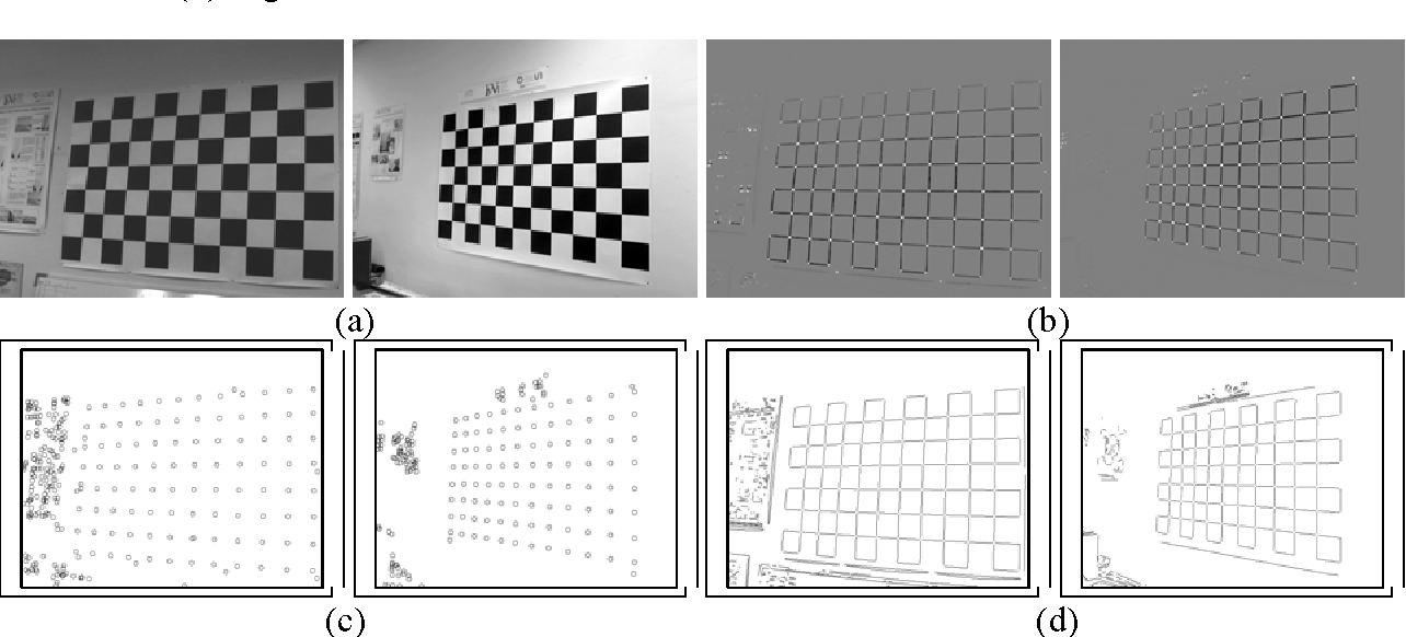 PDF] Automatic Chessboard Detection for Intrinsic and Extrinsic