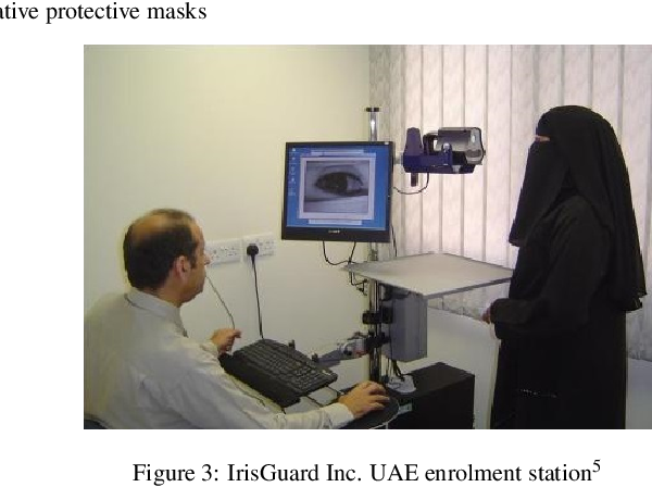 Figure 4 for Biometrics in the Era of COVID-19: Challenges and Opportunities