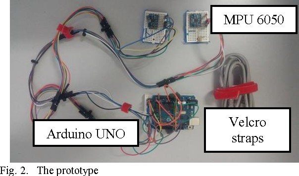 Development of a low cost upper limb motion tracking system with